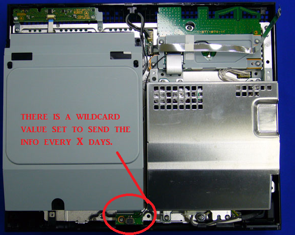 PS3/How the PS3 is Hacked - CWCki